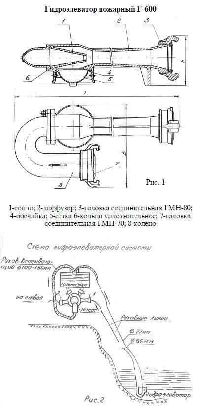 Схема Г-600