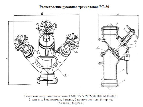 разветвления РТ-80