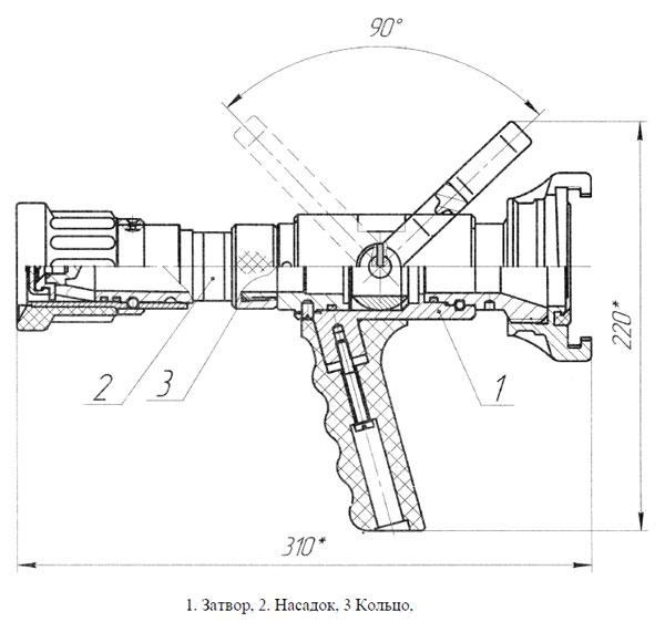 Схемы пожарных стволов